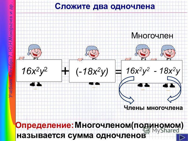 Многочленом(полиномом) называется сумма одночленов Учебник Алгебра 7, Ю.Н.Макарычев и др. Сложите два одночлена (-18 х 2 у) 16 х 2 у 2 + = 16 х 2 у 2 - 18 х 2 у Многочлен Члены многочлена Определение: