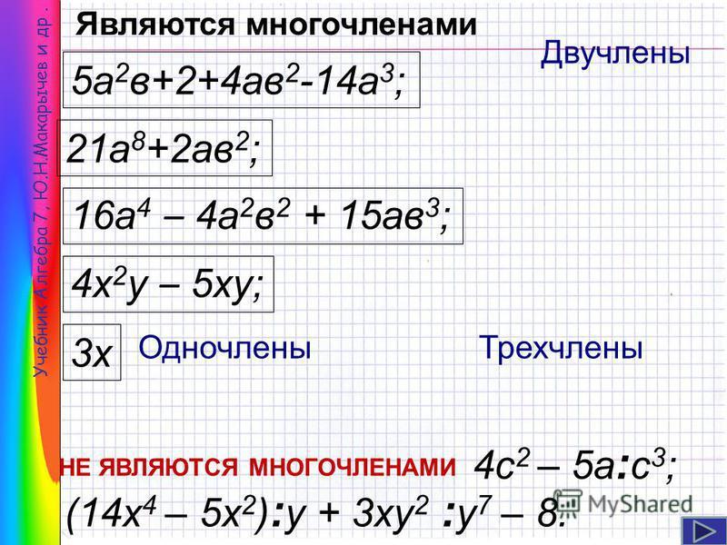 4 с 2 – 5 а : с 3 ; (14x 4 – 5x 2 ) : у + 3 ку 2 : у 7 – 8. Учебник Алгебра 7, Ю.Н.Макарычев и др. 21 а 8 +2 ав 2 ; 16 а 4 – 4 а 2 в 2 + 15 ав 3 ; 4 х 2 у – 5 ку; 5 а 2 в+2+4 ав 2 -14 а 3 ; 3 х Двучлены Трехчлены Одночлены Являются многочленами НЕ ЯВ