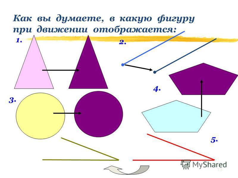 Дано: отрезок МN, при движении точка М отображается в точку М 1, точка N – в точку N 1. Доказать: отрезок МN отображается в отрезок М 1 N 1. M N M 1 N 1 1. Р МNМN P 2. MP + PN = MN 3. M 1 N 1 =MN,M 1 P 1 =MP,N 1 P 1 =NP P 1 4. M 1 P 1 +P 1 N 1 =MP+PN