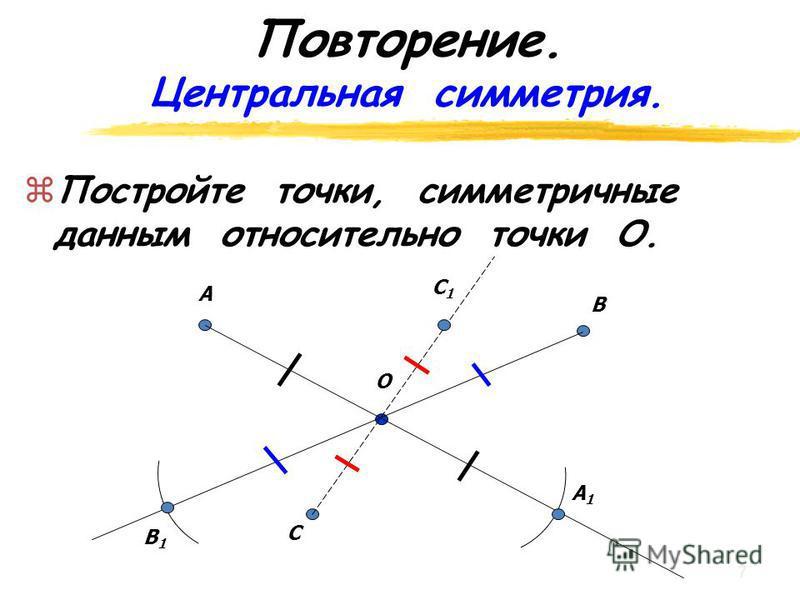 Повторение. Осевая симметрия. zПz Постройте точки симметричные А и В относительно прямой l. l A В А1А1 В1В1 А В А2А2 6