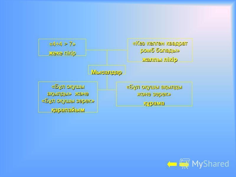 Мысалдар «4+4 > 7» жеке пікір «Бұл оқушы ақылды және зерек» құрама «Бұл оқушы ақылды» және «Бұл оқушы зерек» қарапайым «Кез келген квадрат ромб болады» жалпы пікір