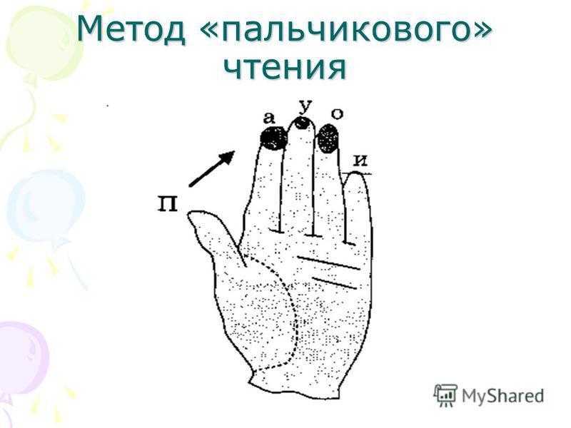 Метод «пальчикового» чтения