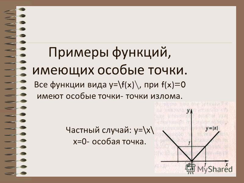 Точки, в которых производная не существует, являются особыми точками.