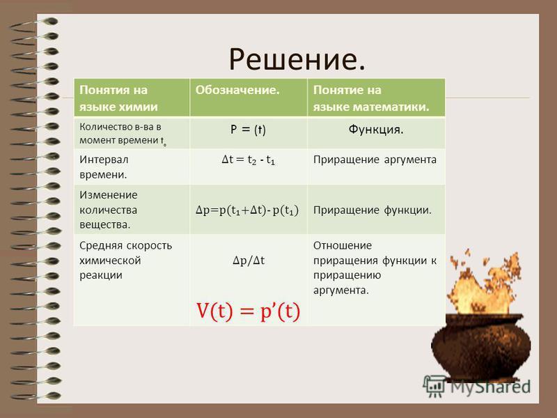 Задача по химии. Составила Дисокаева Инна Пусть количество вещества, вступившего в химическую реакцию задается зависимостью : р (t) = t 2 /2 + 3t –3 ( моль ) Найти скорость химической реакции через 3 секунды.