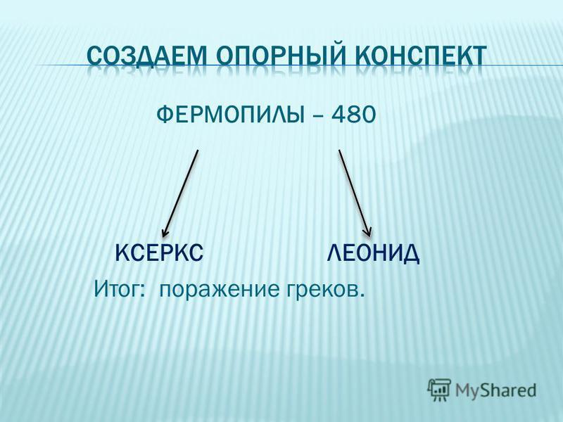 ФЕРМОПИЛЫ – 480 КСЕРКС ЛЕОНИД Итог: поражение греков.