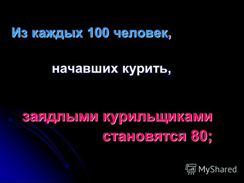Из каждых 100 человек, начавших курить, заядлыми курильщиками становятся 80; становятся 80;