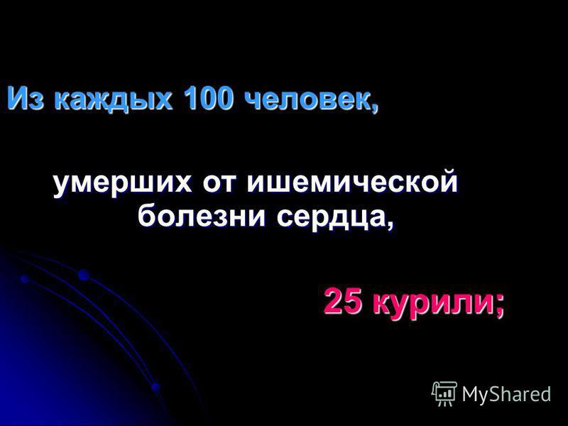 Из каждых 100 человек, умерших от ишемической болезни сердца, 25 курили;