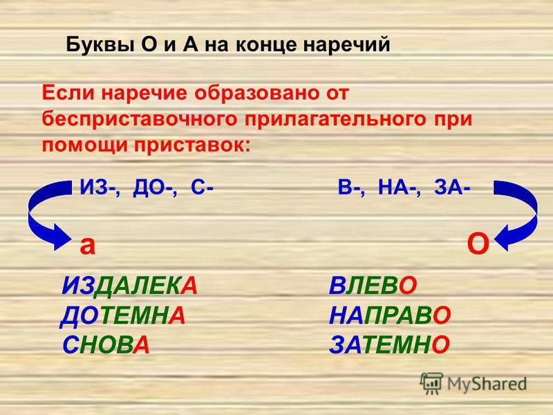 Буквы О и А на конце наречий Если наречие образовано от бесприставочного прилагательного при помощи приставок: ИЗ-, ДО-, С-В-, НА-, ЗА- аО ИЗДАЛЕКА ДОТЕМНА СНОВА ВЛЕВО НАПРАВО ЗАТЕМНО
