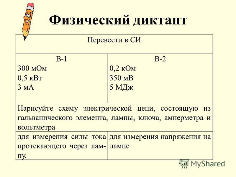 Физический диктант Перевести в СИ В-1 300 м Ом 0,5 к Вт 3 мА В-2 0,2 к Ом 350 мВ 5 МДж Нарисуйте схему электрической цепи, состоящую из гальванического элемента, лампы, ключа, амперметра и вольтметра для измерения силы тока протекающего через лам- пу