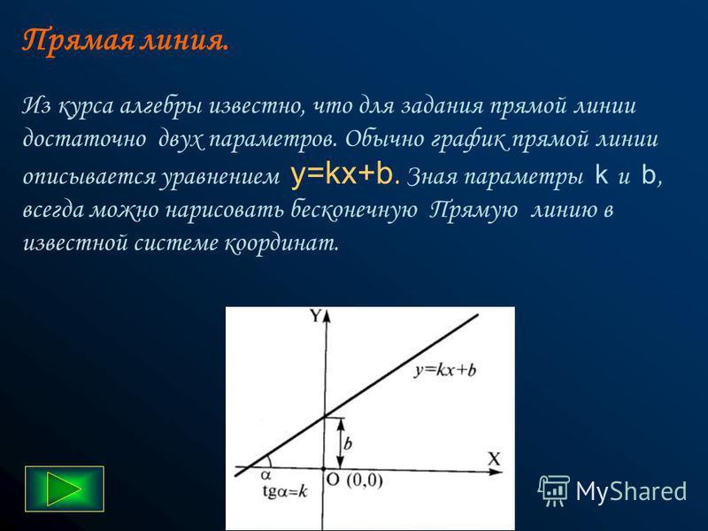 В основе векторной графики лежат математические представления о свойствах геометрических фигур. Простейшим объектом векторной графики является линия. Поэтому в основе векторной графики лежит, прежде всего, математическое представление линии (прямая,