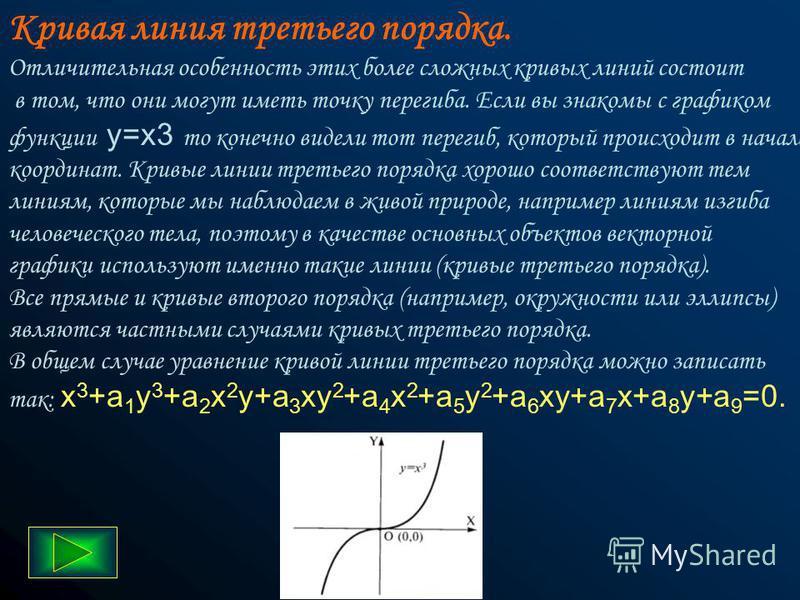 Кривая линия второго порядка. К кривым второго порядка относятся параболы, гиперболы, эллипсы, окружности и другие линии, уравнения которых не содержат степеней выше второй. Прямые линии это частный случай кривых второго порядка. Отличаются кривые вт