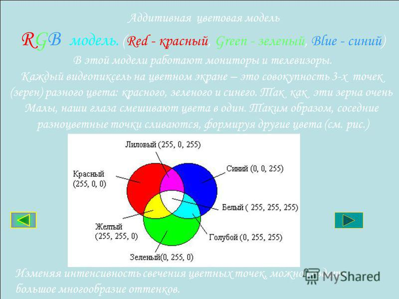 o Цветовая модель RGBЦветовая модель RGB o Цветовая модель CMYKЦветовая модель CMYK Цвета в природе редко являются простыми. Большинство цветовых оттенков образуются смешиванием основных цветов. Способ разделения цветового оттенка на составляющие ком
