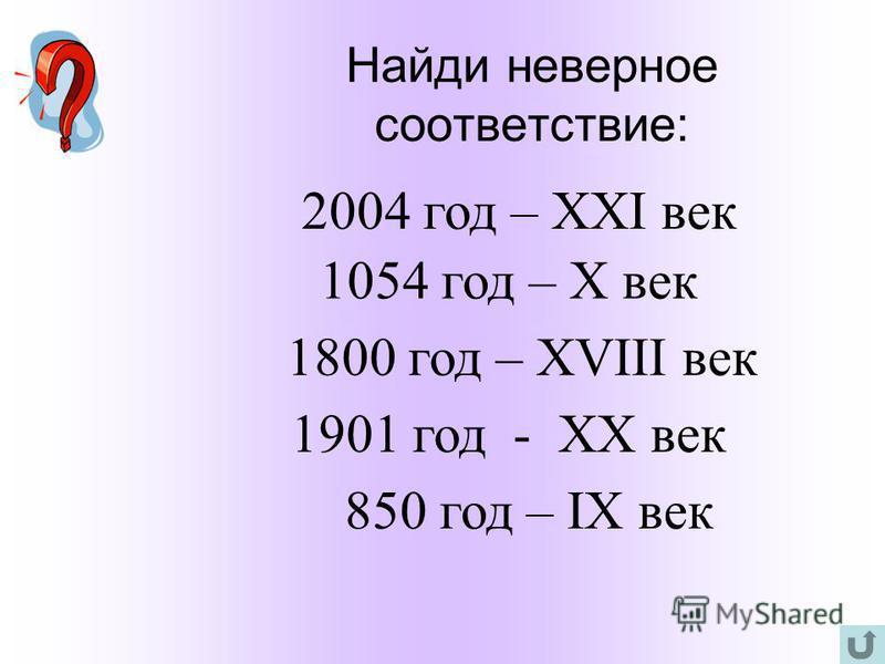 I(1), V(5), X(10), L(50), C(100), D(500), M(1000). Всего их семь. Числа записываются при помощи повторения этих цифр.