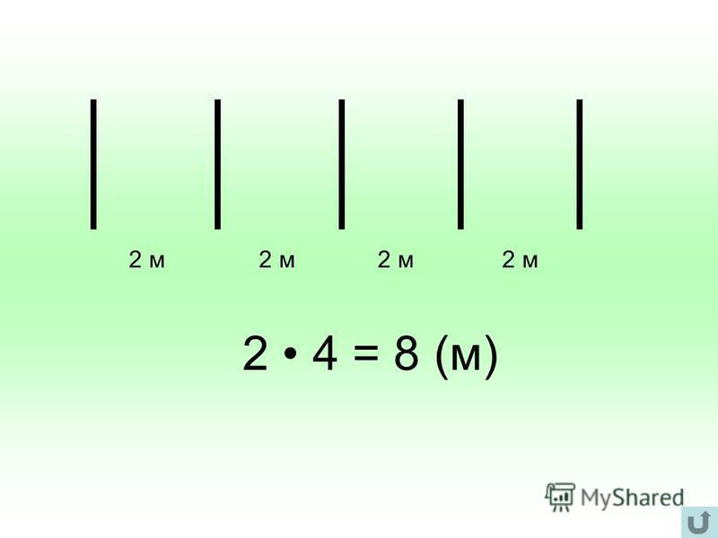 При постройке забора плотники поставили по прямой 5 столбов, расстояние между которыми было по 2 метра. Какова длина забора?