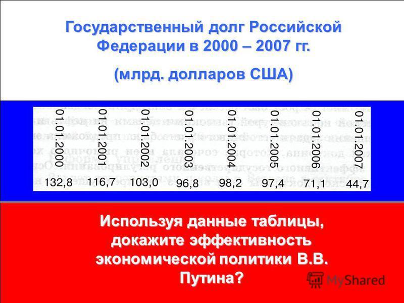 Государственный долг Российской Федерации в 2000 – 2007 гг. (млрд. долларов США) Используя данные таблицы, докажите эффективность экономической политики В.В. Путина?