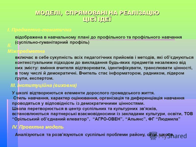 МОДЕЛІ, СПРЯМОВАНІ НА РЕАЛІЗАЦІЮ ЦІЄЇ ІДЕЇ І. Предметно-тематична ІІ. Міжпредметна ІІІ. Інституційна (виховна) IV. Проектна модель відображена в навчальному плані до профільного та профільного навчання (суспільно-гуманітарний профіль) включає в себе