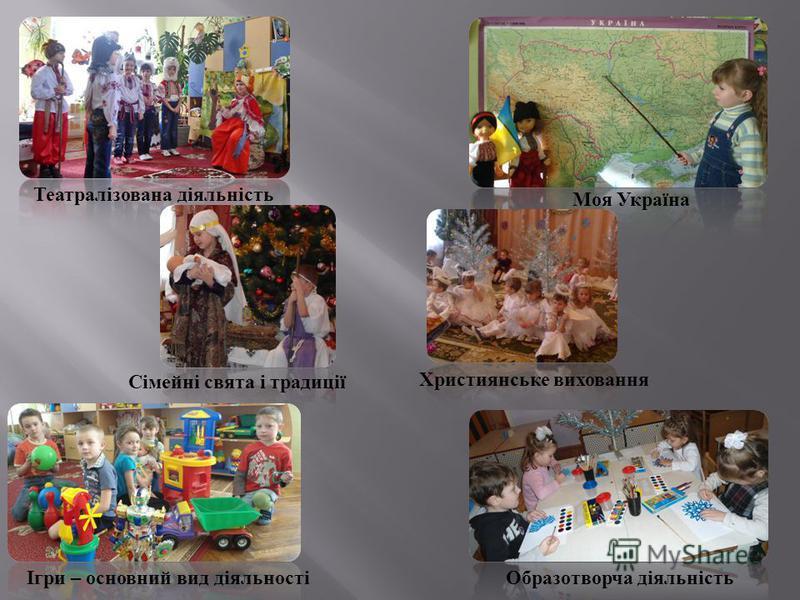 Театралізована діяльність Моя Україна Сімейні свята і традиції Християнське виховання Ігри – основний вид діяльності Образотворча діяльність