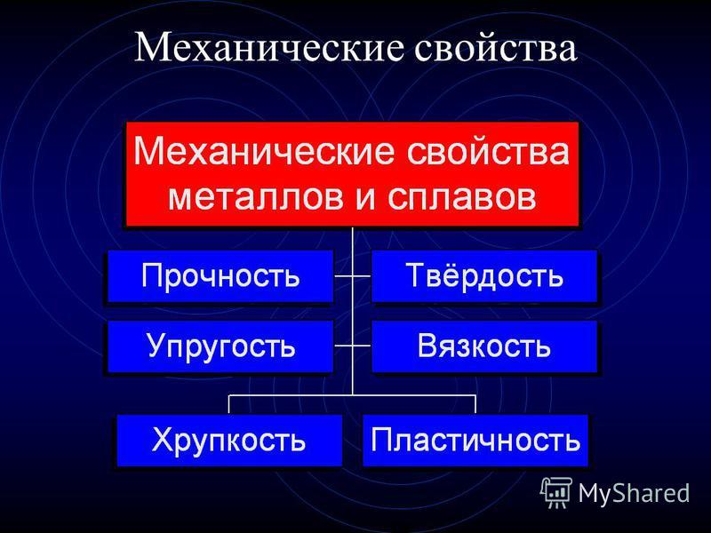 Механические свойства