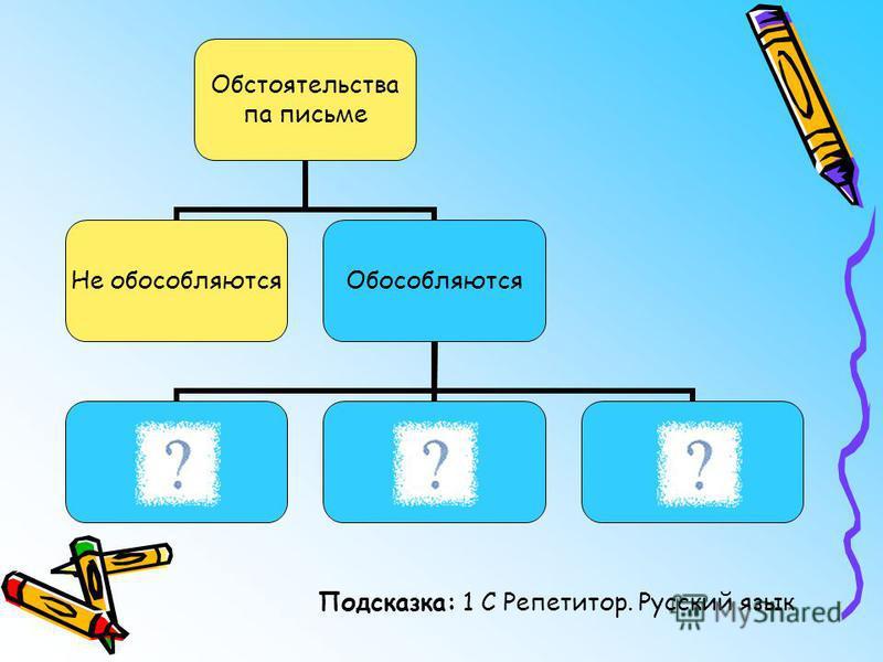 Подсказка: 1 С Репетитор. Русский язык