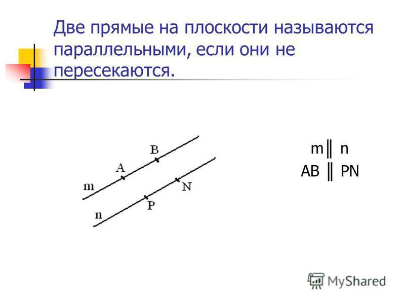 Две прямые на плоскости называются параллельными, если они не пересекаются. m n AB PN