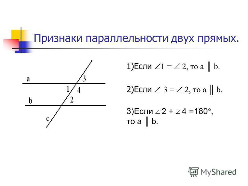 Признаки параллельности двух прямых. 1)Если 1 = 2, то а b. 2)Если 3 = 2, то а b. 3)Если 2 + 4 =180, то а b.
