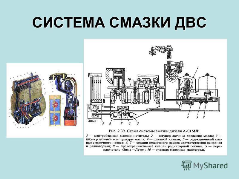 Система смазки bmw схема