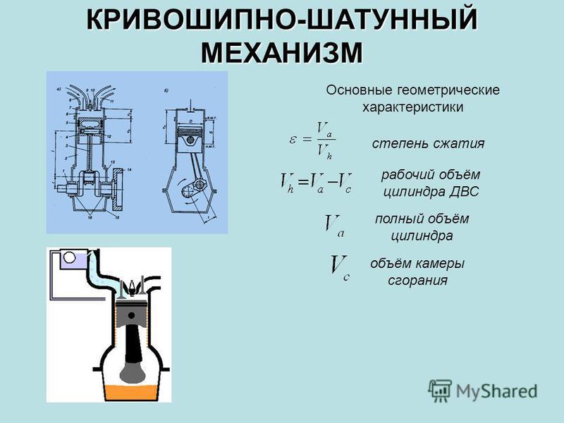 КРИВОШИПНО-ШАТУННЫЙ МЕХАНИЗМ полный объём цилиндра Основные геометрические характеристики степень сжатия рабочий объём цилиндра ДВС объём камеры сгорания