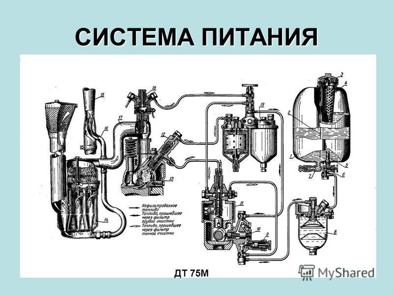 Презентация Система Питания Дизельного Двигателя Common Rail