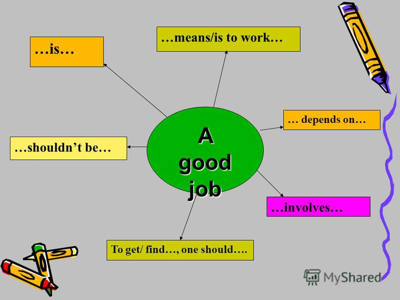 A good job …is… …means/is to work… …shouldnt be… To get/ find…, one should…. … depends on… …involves…
