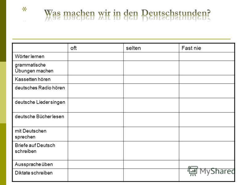 oftseltenFast nie Wörter lernen grammatische Übungen machen Kassetten hören deutsches Radio hören deutsche Lieder singen deutsche Bücher lesen mit Deutschen sprechen Briefe auf Deutsch schreiben Aussprache üben Diktate schreiben