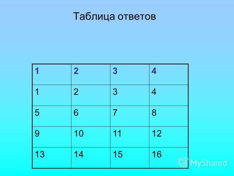 Таблица ответов 1234 1234 5678 9101112 13141516
