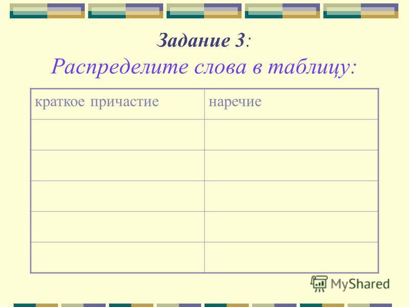 Задание 3: Распределите слова в таблицу: краткммое причастие наречие