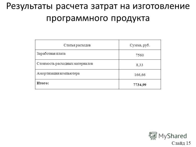 Результаты расчета затрат на изготовление программного продукта Статья расходов Сумма, руб. Заработная плата 7560 Стоимость расходных материалов 8,33 Амортизация компьютера 166,66 Итого: 7734,99 Слайд 15