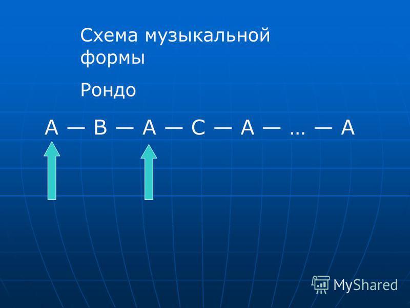 Схема музыкальной формы Рондо A B A C A … A