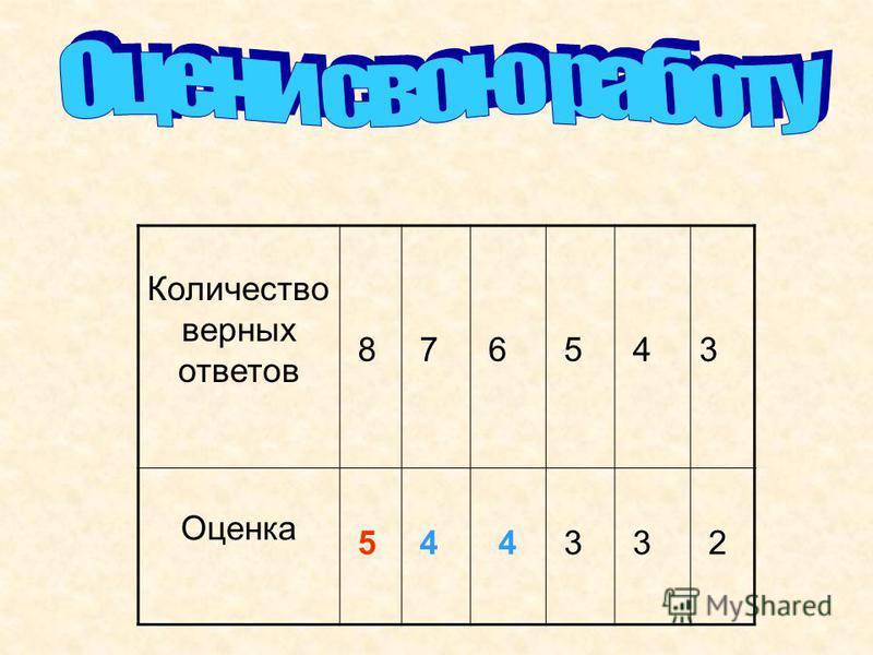 1. НОК(5,9)= 2.НОК(8,32)= 3.НОК(6,16)= 4. Сократи 5. Выдели целую часть 6. Замени обыкновенную дробь десятичной 7. Замени десятичную дробь обыкновенной 0,28= 8. Приведи дроби к ОЗ 12 18 = 59 47 = 3 4 = 3 14 2 21 и 1. НОК(8,9)= 2.НОК(7,28)= 3.НОК(4,14
