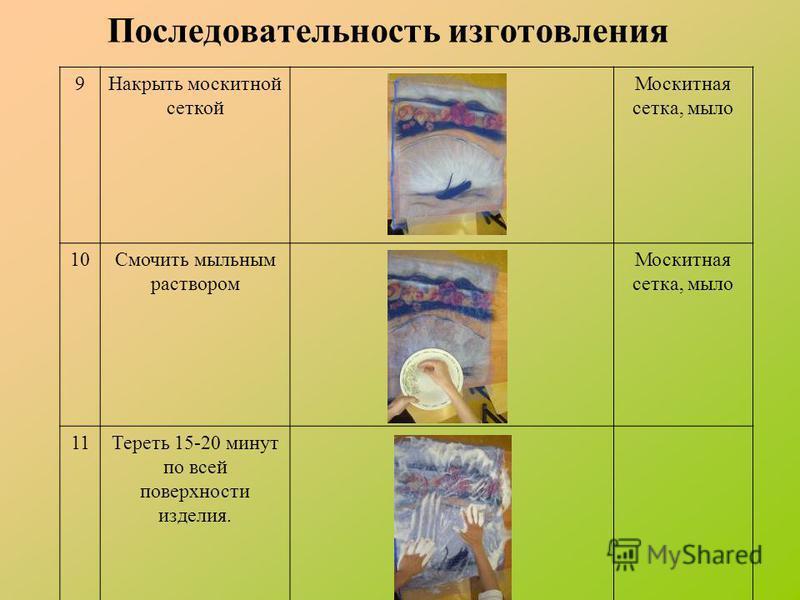 Последовательность изготовления 9Накрыть москитной сеткой Москитная сетка, мыло 10Смочить мыльным раствором Москитная сетка, мыло 11Тереть 15-20 минут по всей поверхности изделия.