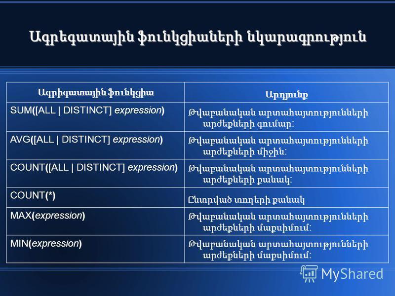 Ագրեգատային ֆունկցիաների նկարագրություն Ագրիգատային ֆունկցիա Արդյունք SUM([ALL | DISTINCT] expression) Թվաբանական արտահայտությունների արժեքների գումար : AVG([ALL | DISTINCT] expression) Թվաբանական արտահայտությունների արժեքների միջին : COUNT([ALL | DI