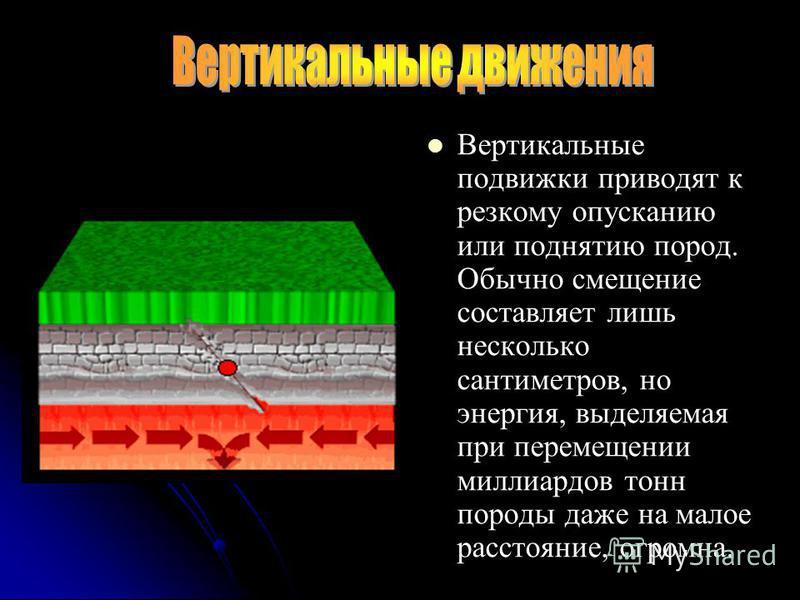 Вертикальные подвижки приводят к резкому опусканию или поднятию пород. Обычно смещение составляет лишь несколько сантиметров, но энергия, выделяемая при перемещении миллиардов тонн породы даже на малое расстояние, огромна.