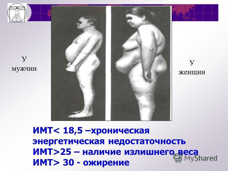 Масса тела Индекс массы тела Кетле I=P/L в квадрате P – вес тела в кг L – длина тела в м