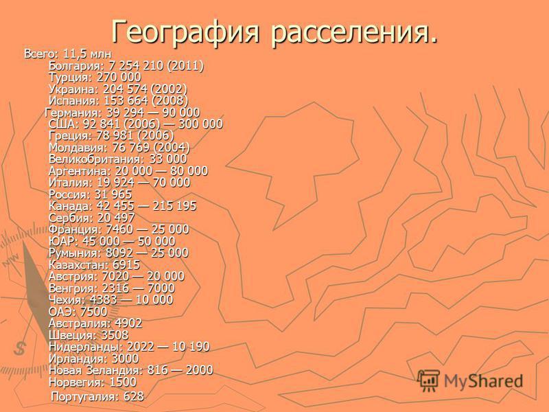 География расселения. Всего: 11,5 млн Болгария: 7 254 210 (2011) Турция: 270 000 Украина: 204 574 (2002) Испания: 153 664 (2008) Германия: 39 294 90 000 США: 92 841 (2006) 300 000 Греция: 78 981 (2006) Молдавия: 76 769 (2004) Великобритания: 33 000 А