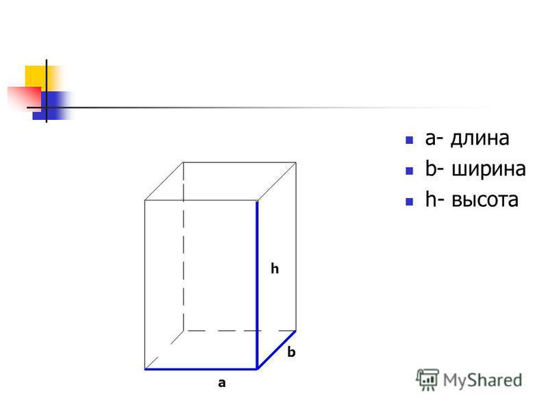 a- длина b- ширина h- высота h a b