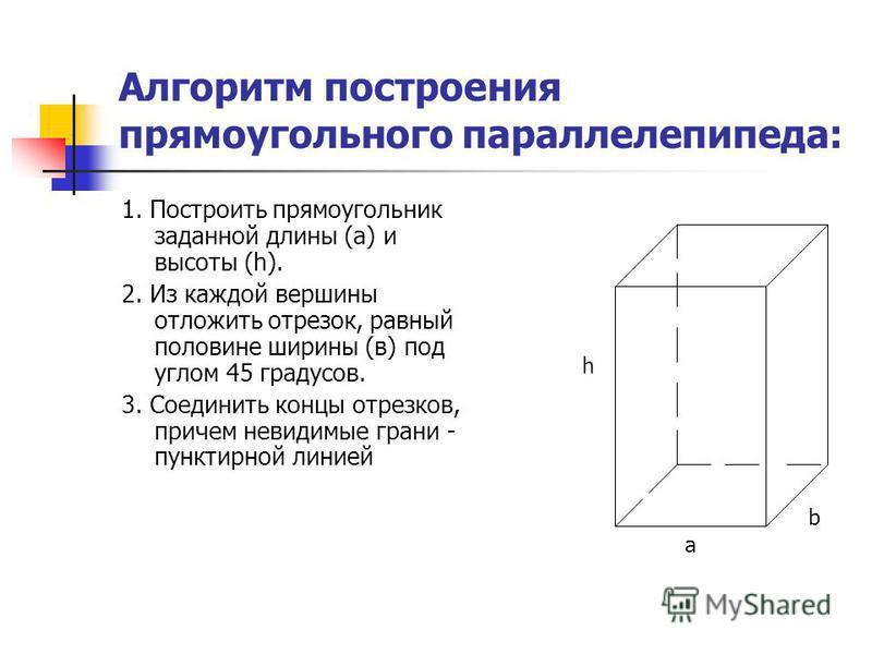 Алгоритм построения прямоугольного параллелепипеда: 1. Построить прямоугольник заданной длины (а) и высоты (h). 2. Из каждой вершины отложить отрезок, равный половине ширины (в) под углом 45 градусов. 3. Соединить концы отрезков, причем невидимые гра