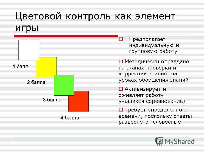 Цветовой контроль как элемент игры Предполагает индивидуальную и групповую работу 1 балл 2 балла 3 балла 4 балла Методически оправдано на этапах проверки и коррекции знаний, на уроках обобщения знаний Активизирует и оживляет работу учащихся соревнова