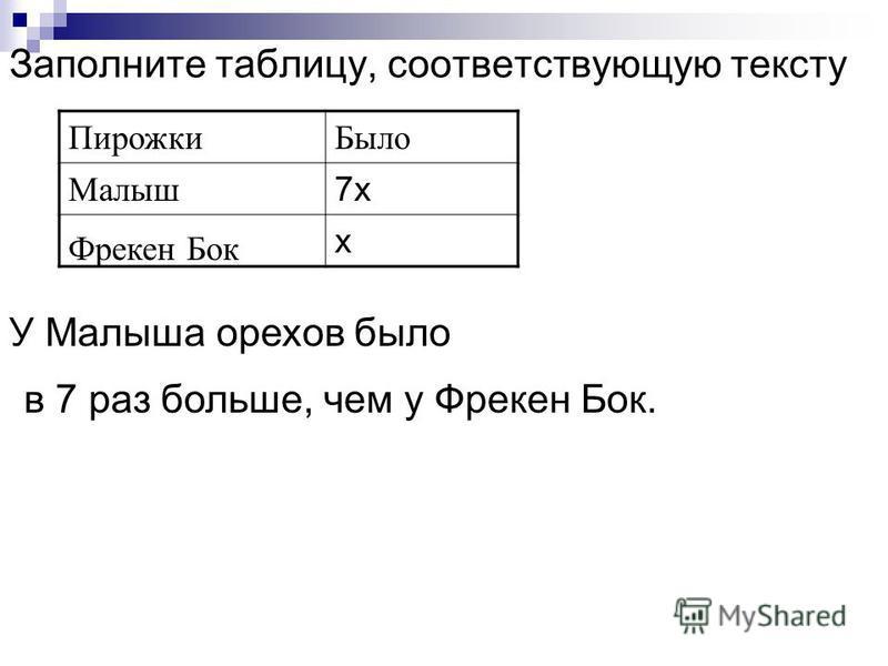 Заполните таблицу, соответствующую тексту 7 х х У Малыша орехов было в 7 раз больше, чем у Фрекен Бок. Пирожки Было Малыш Фрекен Бок