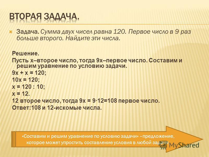 Задача. Сумма двух чисел равна 120. Первое число в 9 раз больше второго. Найдите эти числа. Решение. Пусть х–второе число, тогда 9 х–первое число. Составим и решим уравнение по условию задачи. 9 х + х = 120; 10 х = 120; х = 120 : 10; х = 12. 12 второ