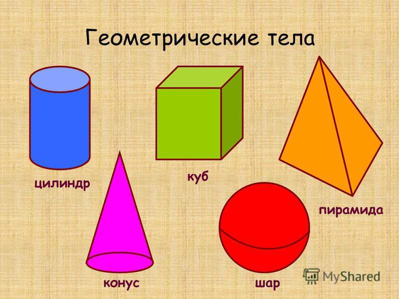 Геометрические тела цилиндр конус куб шар пирамида
