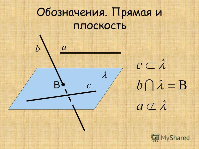 Обозначения. Прямая и плоскость В b с а