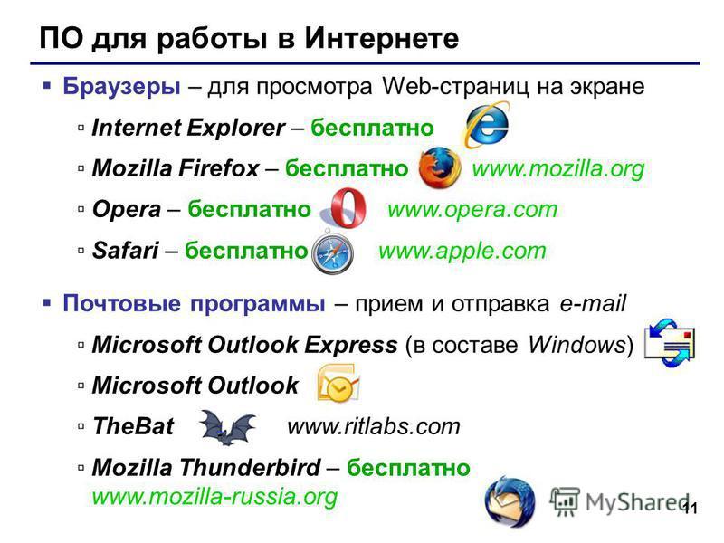 11 ПО для работы в Интернете Браузеры – для просмотра Web-страниц на экране Internet Explorer – бесплатно Mozilla Firefox – бесплатно www.mozilla.org Opera – бесплатно www.opera.com Safari – бесплатно www.apple.com Почтовые программы – прием и отправ