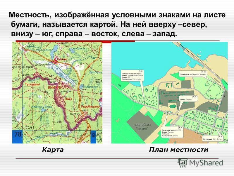 Местность, изображённая условными знаками на листе бумаги, называется картой. На ней вверху –север, внизу – юг, справа – восток, слева – запад. Карта План местности