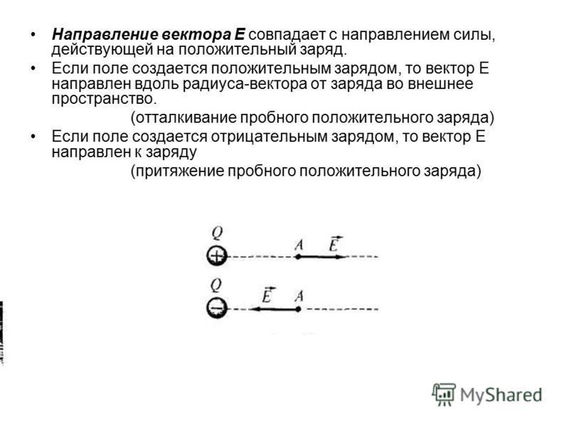 Направление вектора Е совпадает с направлением силы, действующей на положительный заряд. Если поле создается положительным зарядом, то вектор Е направлен вдоль радиуса-вектора от заряда во внешнее пространство. (отталкивание пробного положительного з